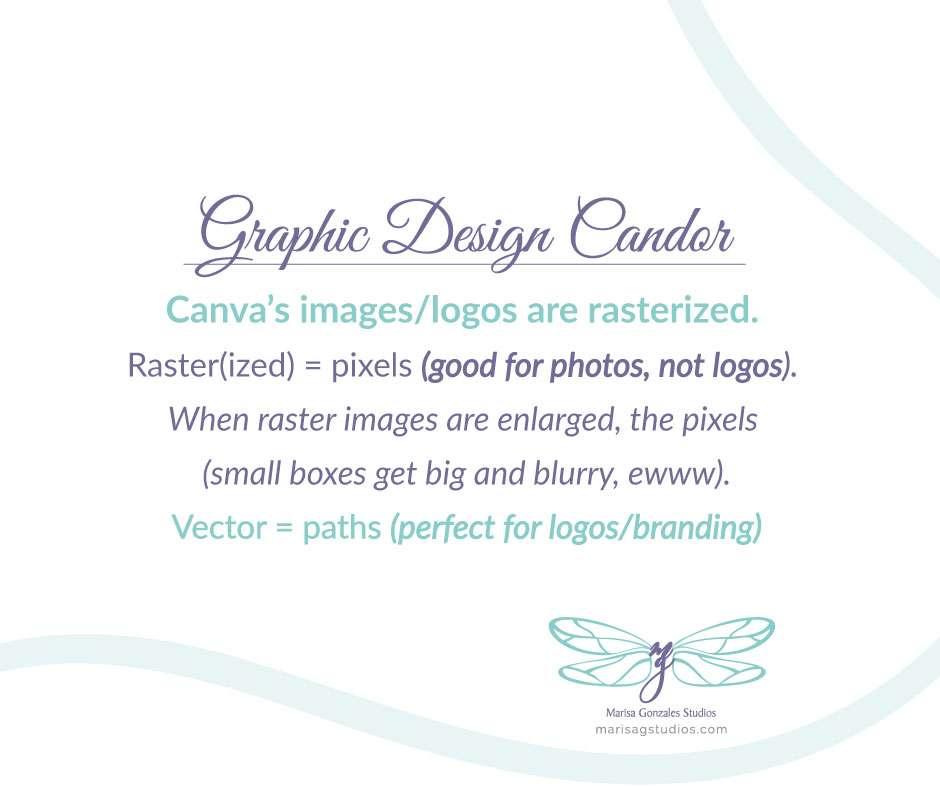 Graphic Design Candor 3 - Marisa Gonzales Studios