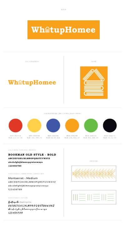 WhatUpHomee Branding Identity Board