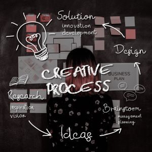 Creative-process-wheel
