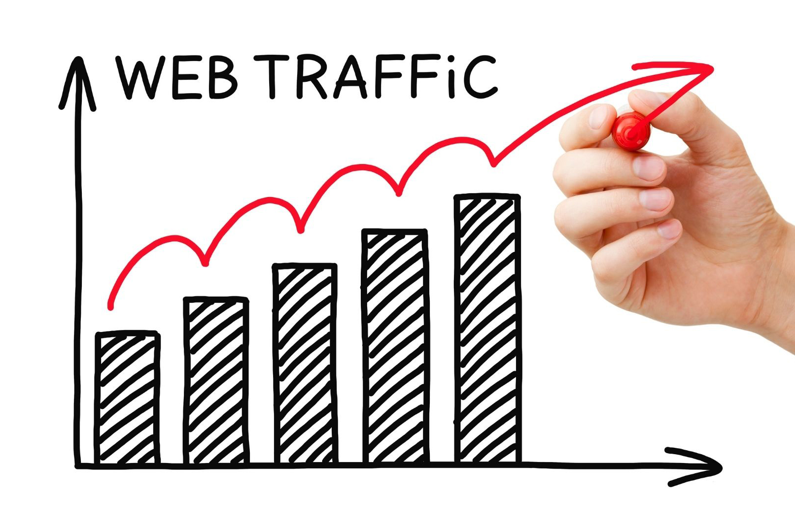 Web traffic traffic bar chart with red arrow ascending indicating an increase to traffic